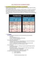 Fichier PDF particules elementaires ok