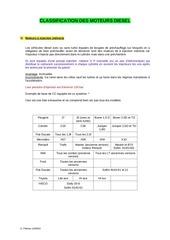classification moteur diesel