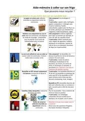 13 dty 00p aide memoire du recyclage des dechets menagers