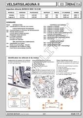 schema electrique velsatis et laguna ii