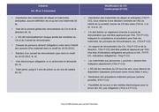 Fichier PDF initiative