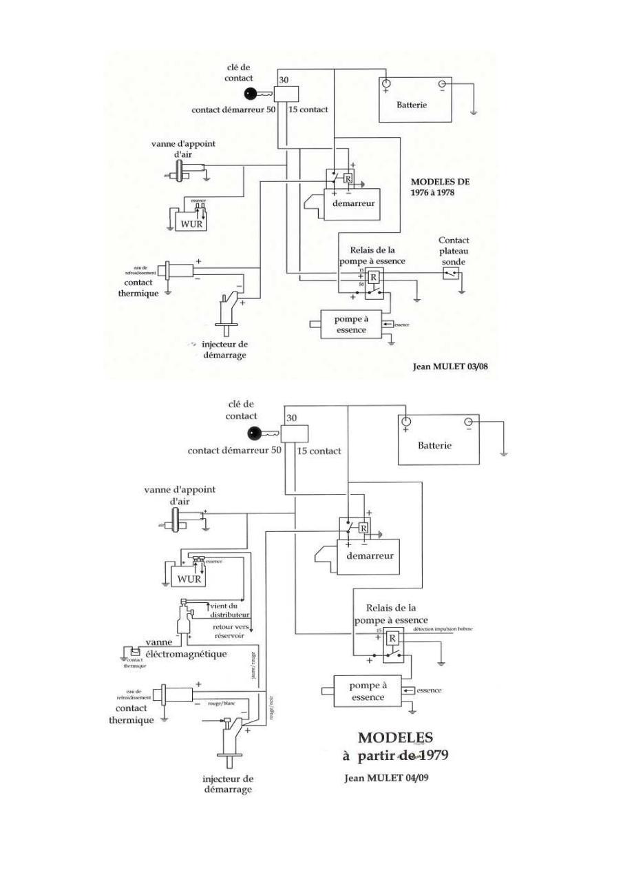 Dmarrage  froid Porsche 924 par pc - Fichier PDF