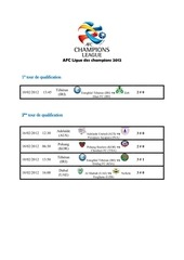 pdffootafccl2012