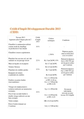 credit d impot developpement durable 2013