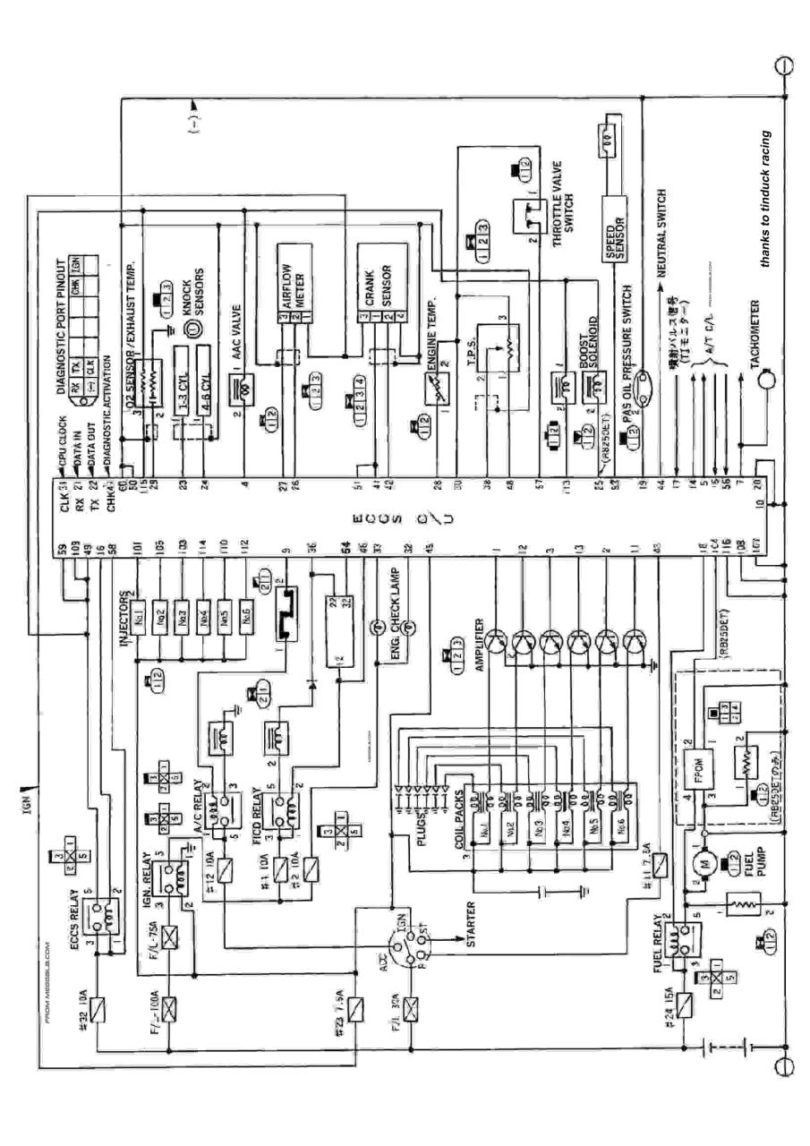 r33 ecu diagram eng