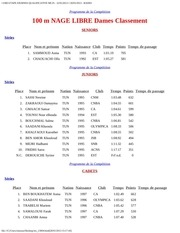 resultat compitition rades 2013.pdf - page 4/62