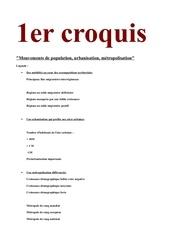 croquis schemas