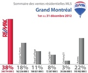 partmarche mtl 2012 12