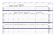 tableau resultats ergonomie sheet1