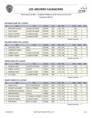 les archers caudaciens resultats 2 3 fevrier 2013