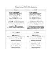 Fichier PDF achat vente