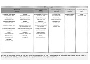 Fichier PDF historia del cine chronologia