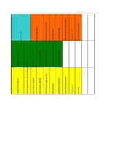 Fichier PDF tableau electrique 2