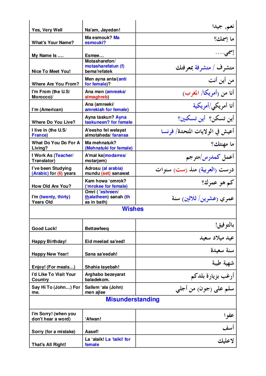 Learn Arabic Through English doc par IMTHIAS - Learn Arabic