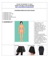40 02 morphologie et jupes