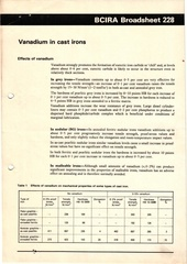 bcira vanadium in cast irons