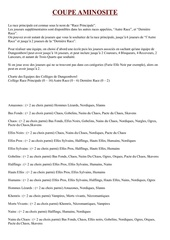 Fichier PDF pdf coupe aminosite 1