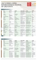 liste films