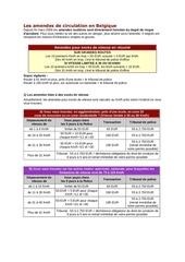 Fichier PDF les amendes de circulation en belgique