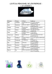 liste personel societe alchimie