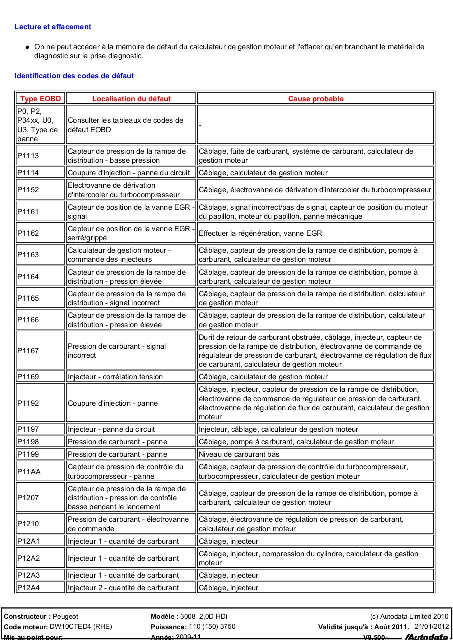 code defauts par type de panne par Utilisateur - Fichier PDF