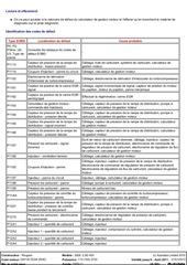 Fichier PDF code defauts par type de panne