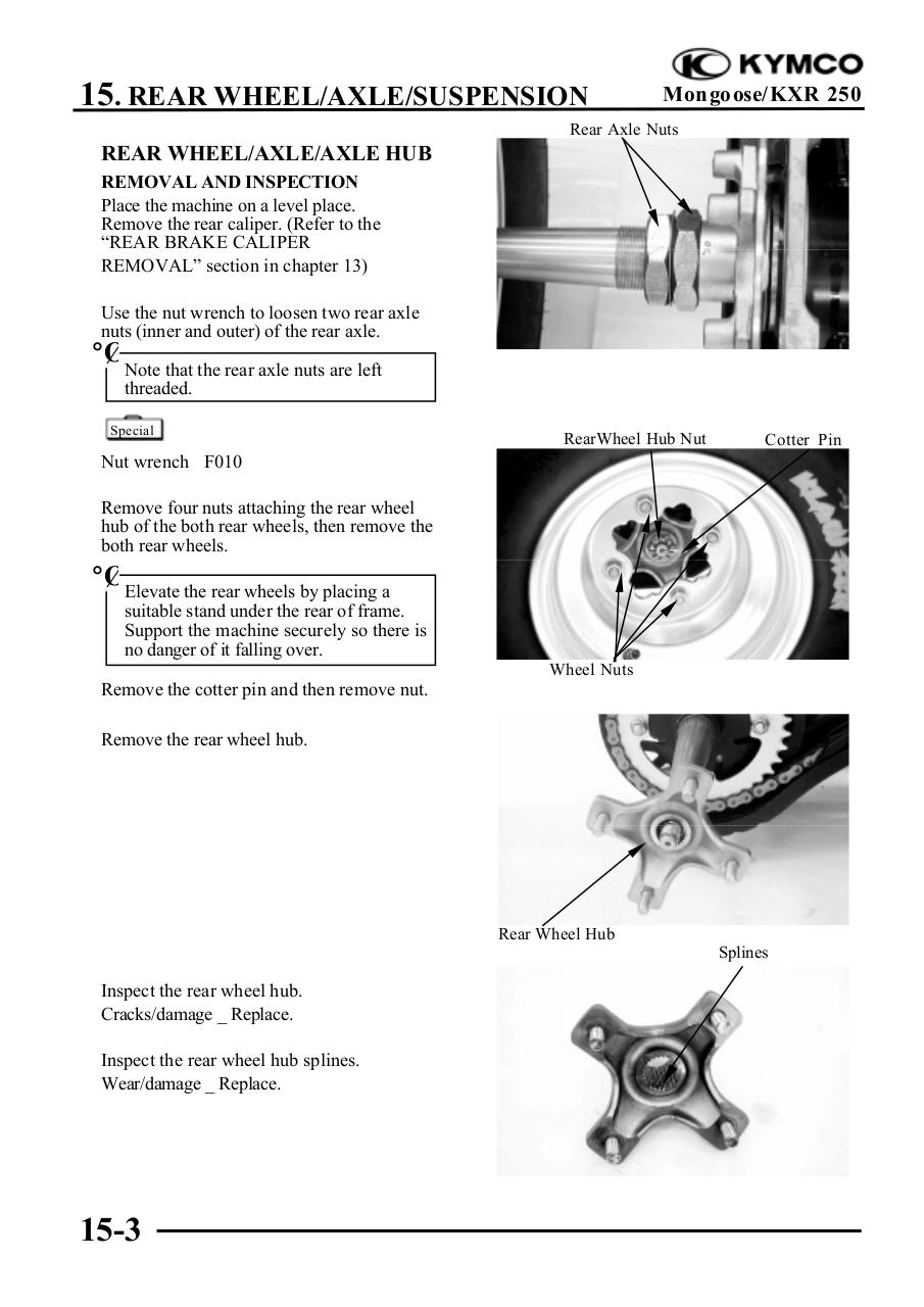 ATV250-15 (ruota post, sps).pdf - page 4/18