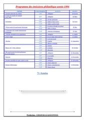 programme des emissions philatelique annee 1994