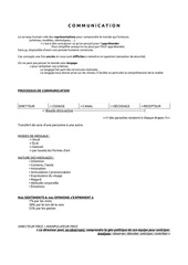 Fichier PDF communication