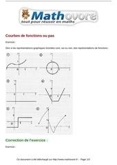 exercices courbes de fonctions ou pas maths troisieme 1410