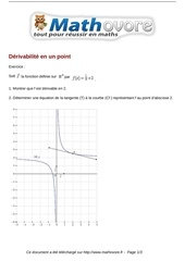 exercices derivabilite en un point maths premiere 1028