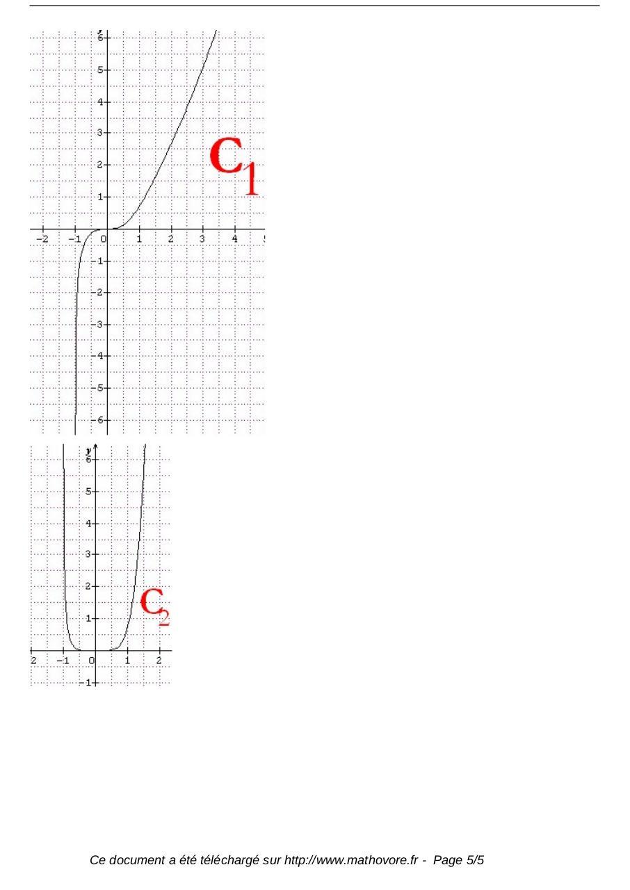 exercices-derivee-de-fonctions-maths-terminale-535 - Fichier PDF
