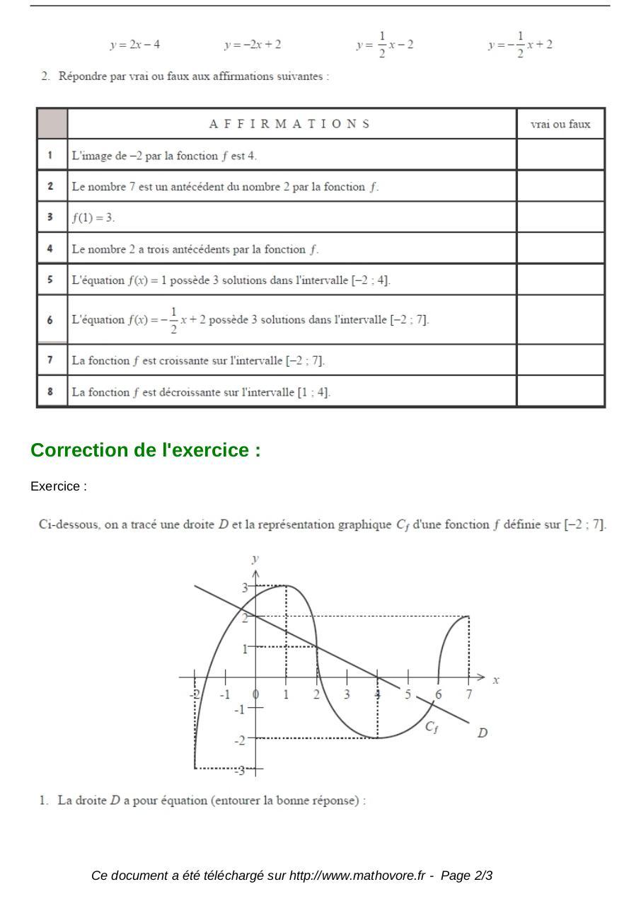 exercices-etude-d-une-fonction-maths-seconde-101 - Fichier PDF