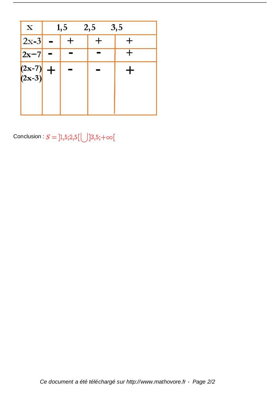 exercices-inequation-du-second-degre-maths-seconde-754 - Fichier PDF