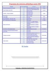 programme des emissions philatelique annee 1992