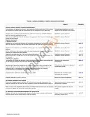 calendrier des actions prealables pour le declenchement de l aide du fmi