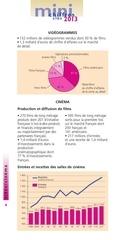 cinema chiffres2013