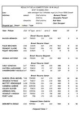resultat tir propagande 30 et 31 mars 2013