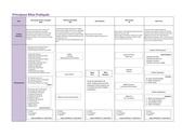 Fichier PDF ritesfm