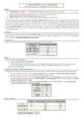 Fichier PDF support canasta 20121223 v5
