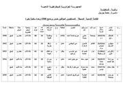 Fichier PDF 1500