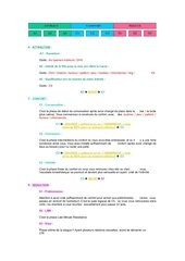 Fichier PDF synthese mystery methode