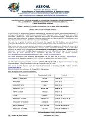 Fichier PDF appel a manif formation en developpement organsationnel et institutionnel