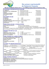 Fichier PDF origacteurs representatifs