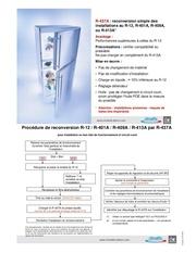Fichier PDF procedure reconversion au r 437a st