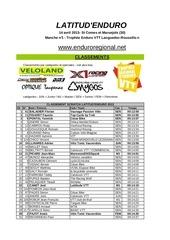 classement latitud enduro 2013