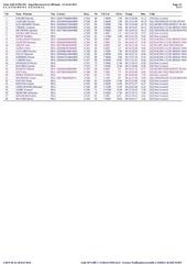 aquathlon achicourt 14 04 2013 resultats scratch aqua decouverte