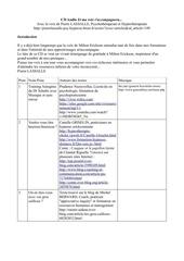 Fichier PDF presentationcdetmavoixtaccompagnera