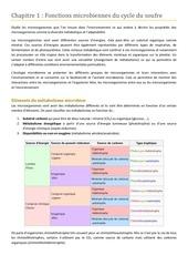 chapitre 1 fonctions microbiennes du cycle du soufre ok