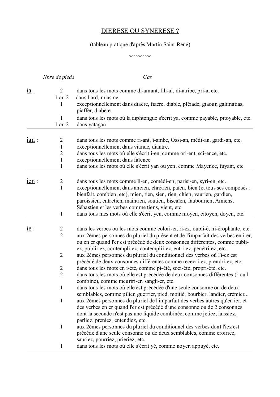 Aperçu du document Prosodie.pdf - page 2/5
